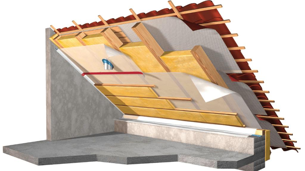 Утепление крыши изнутри особенности